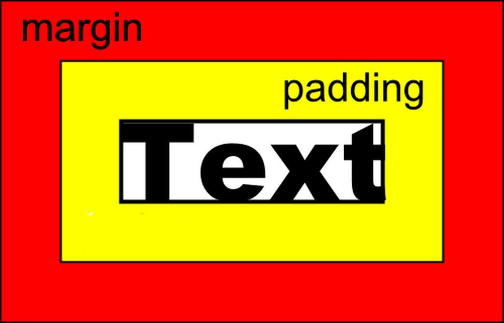 css_padding_vs_margin