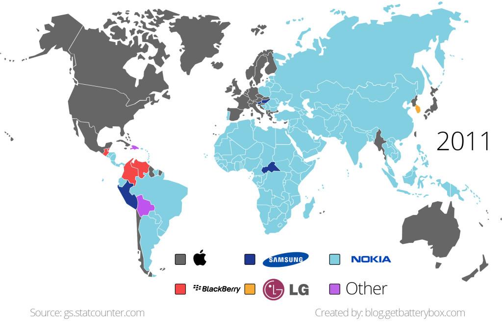 en çok kullanılan telefon 2011