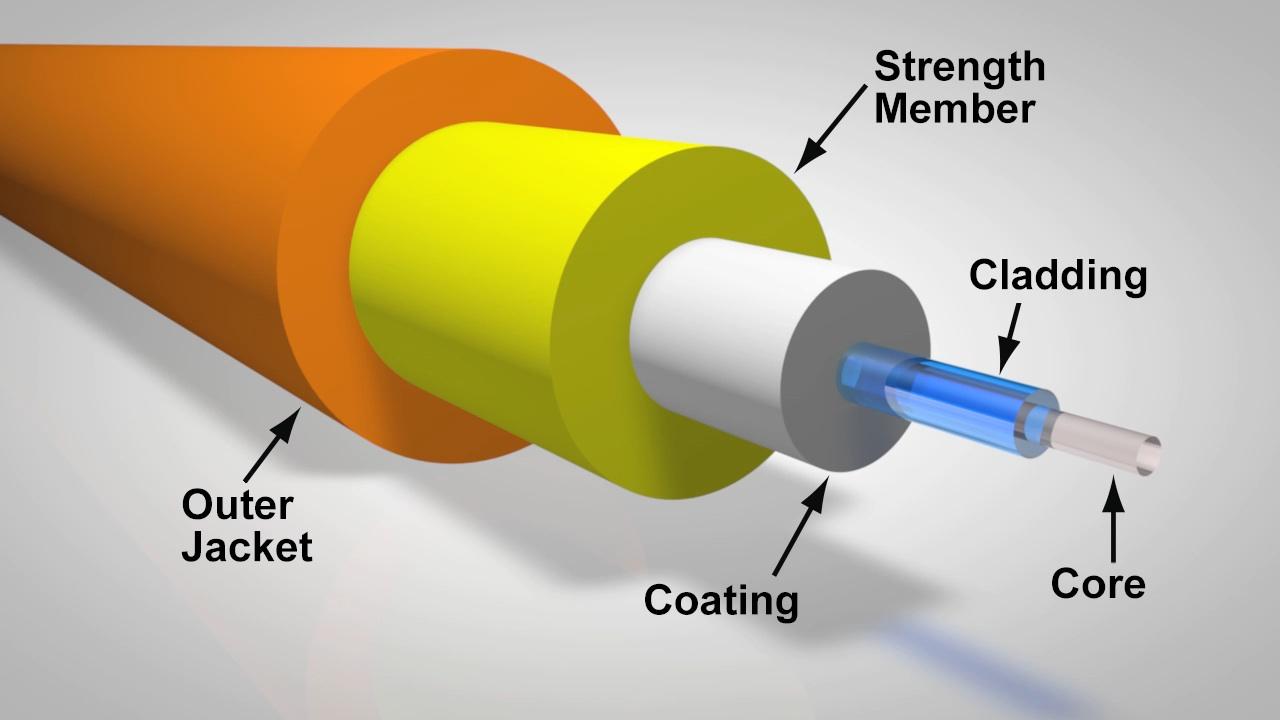 fiber kablo kısımları