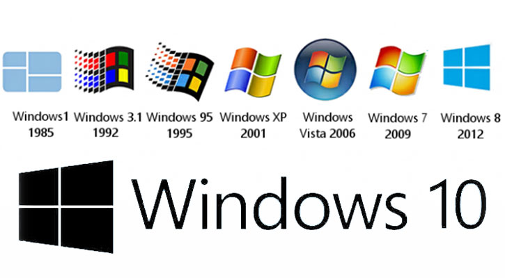the history of windows