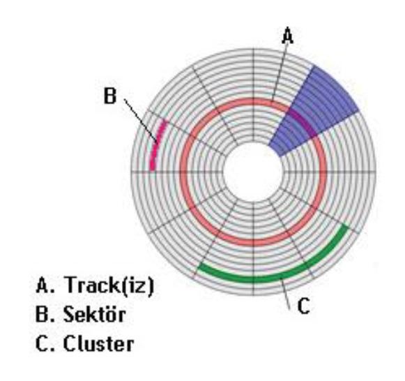 kumeler-cluster