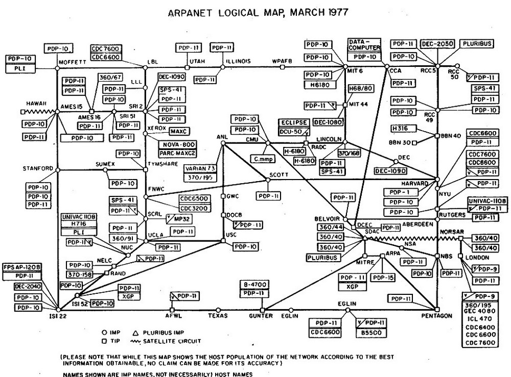arpanet map