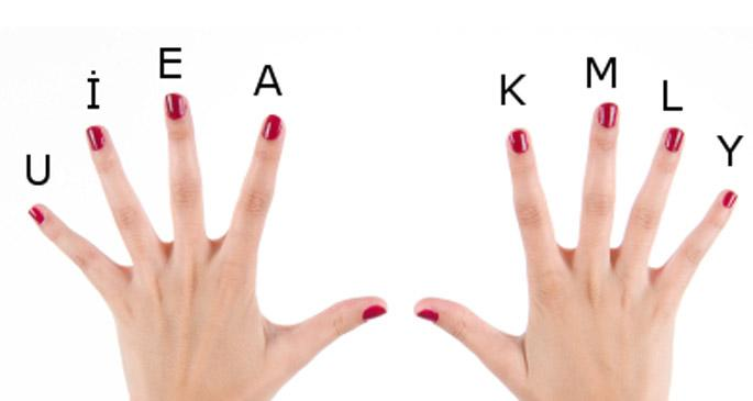 f klavye harfleri