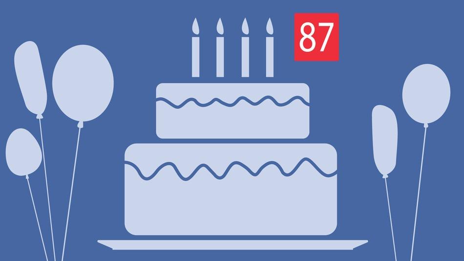 facebook doğum tarihi