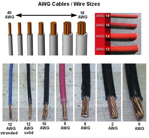 American-Wire-Guage-AWG-Wire-Sizes