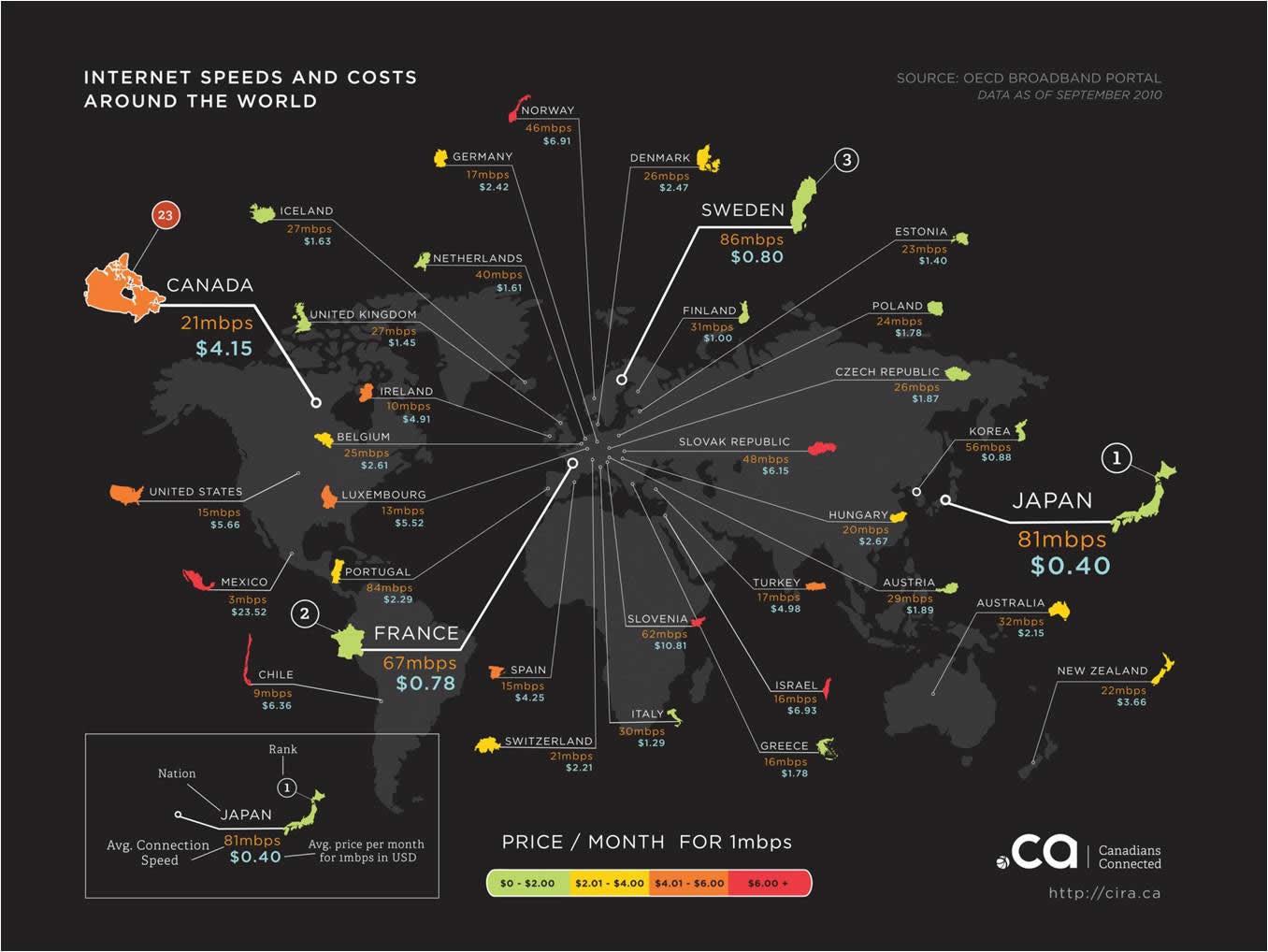 dünyada internet ücretleri