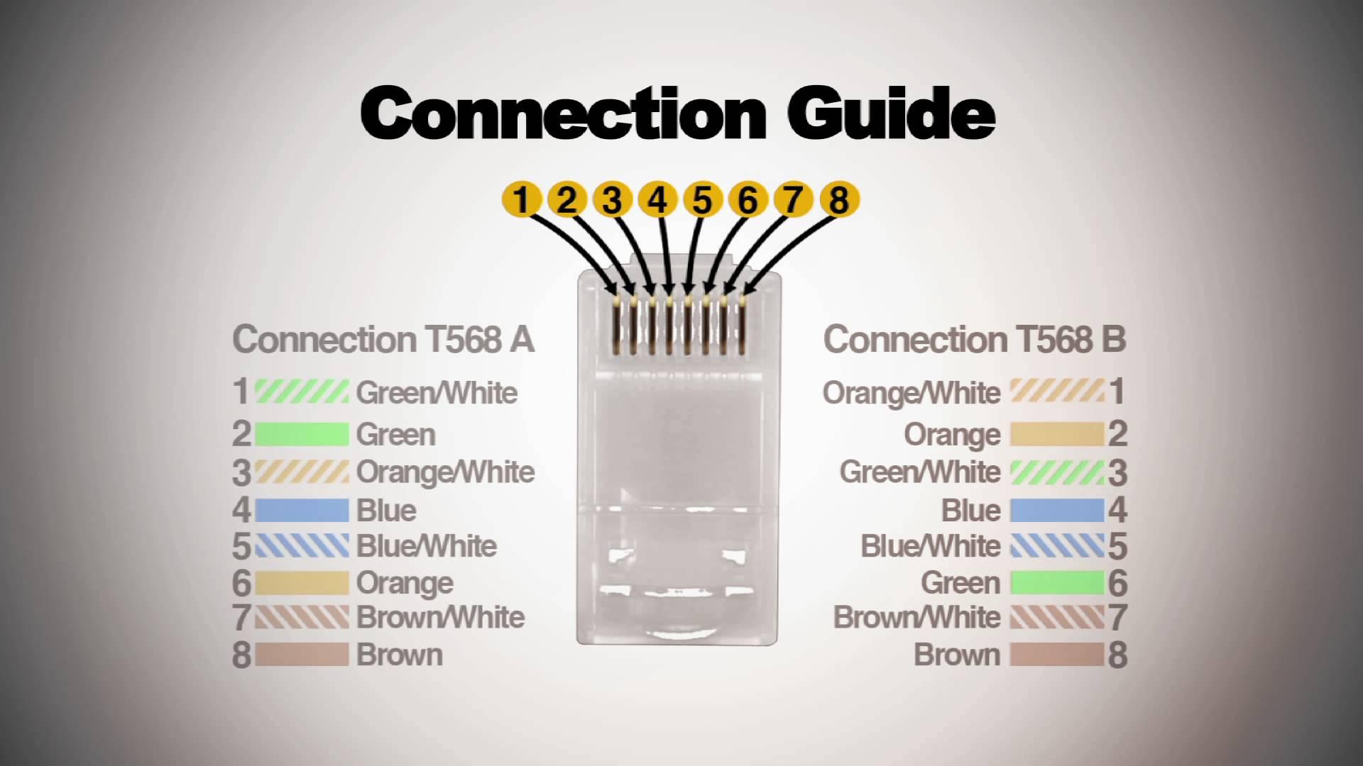 rj45-kablo-renkleri  A Und B Wiring Diagram on
