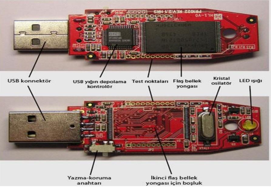 flash bellek nasıl çalışır