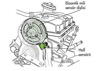 Hall Sensörü